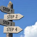 セクハラに正しく対処するために必要な4つの手続き